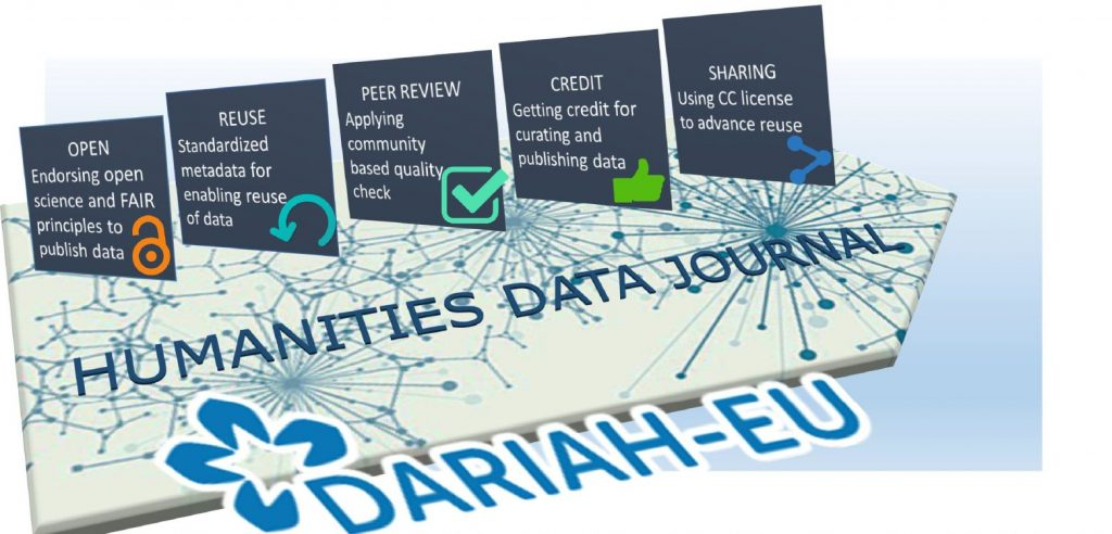 Sharing and publishing Humanities data